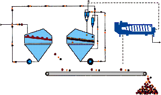 Dewatering Sludge From Tunneling, Aggregates & Mining